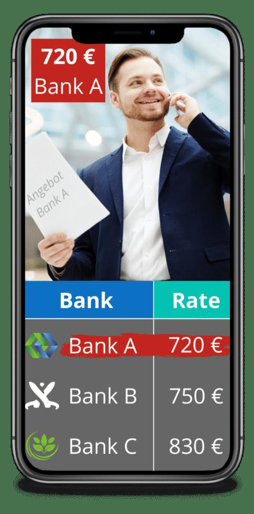 Angebote Bank Kredit Konditionen